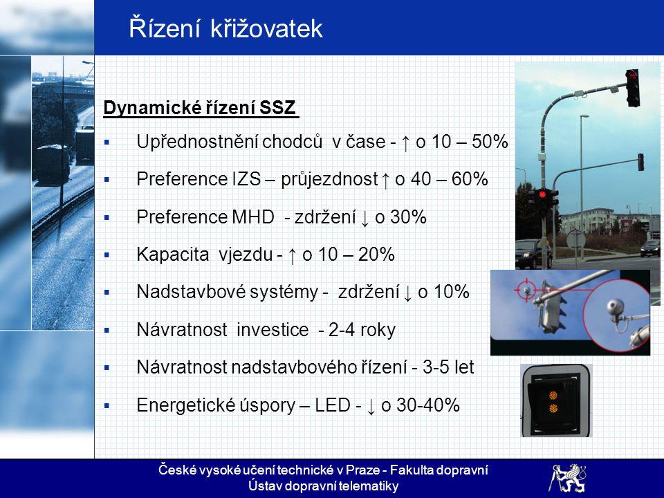 Řízení křižovatek Dynamické řízení SSZ