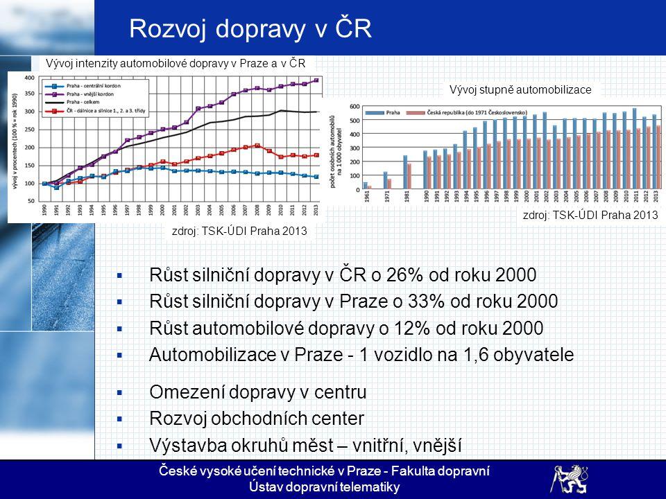 Rozvoj dopravy v ČR Růst silniční dopravy v ČR o 26% od roku 2000