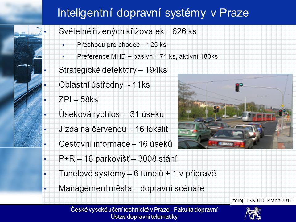 Inteligentní dopravní systémy v Praze