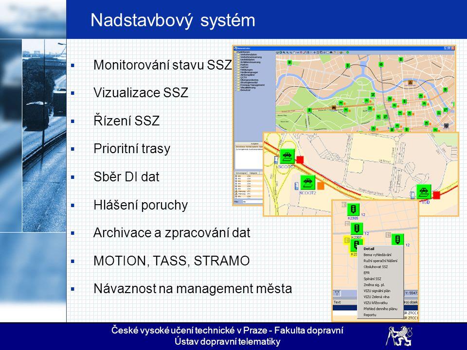 Nadstavbový systém Monitorování stavu SSZ Vizualizace SSZ Řízení SSZ