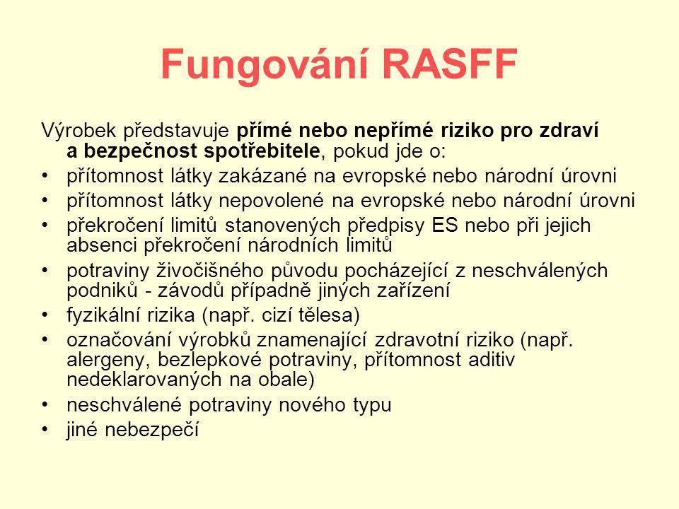 Fungování RASFF Výrobek představuje přímé nebo nepřímé riziko pro zdraví a bezpečnost spotřebitele, pokud jde o: