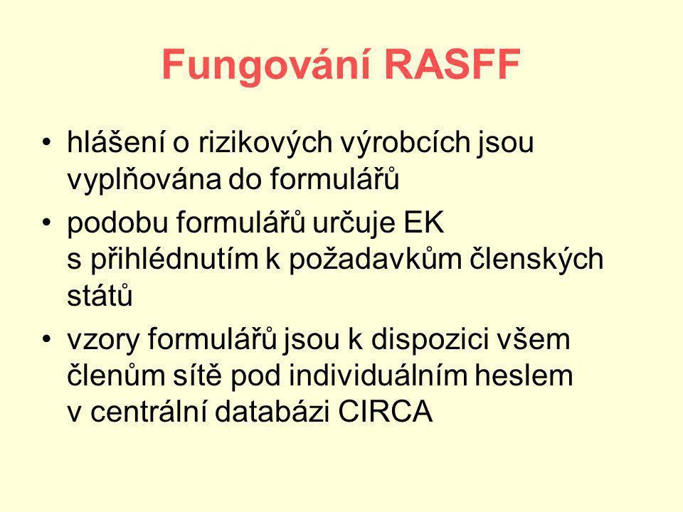 Fungování RASFF hlášení o rizikových výrobcích jsou vyplňována do formulářů. podobu formulářů určuje EK s přihlédnutím k požadavkům členských států.