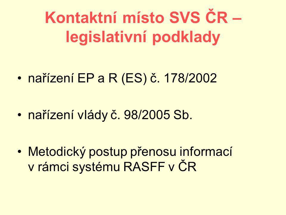 Kontaktní místo SVS ČR – legislativní podklady