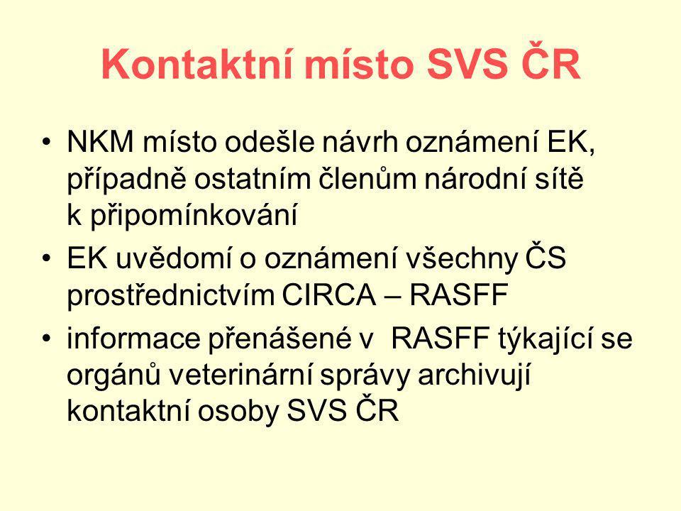 Kontaktní místo SVS ČR NKM místo odešle návrh oznámení EK, případně ostatním členům národní sítě k připomínkování.