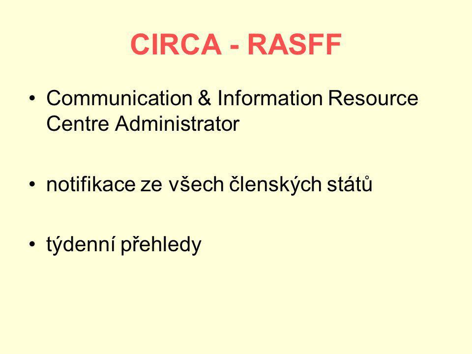 CIRCA - RASFF Communication & Information Resource Centre Administrator. notifikace ze všech členských států.