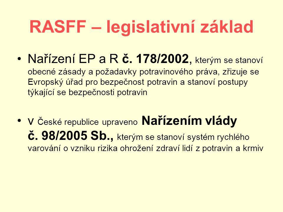 RASFF – legislativní základ