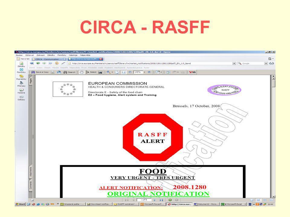 CIRCA - RASFF
