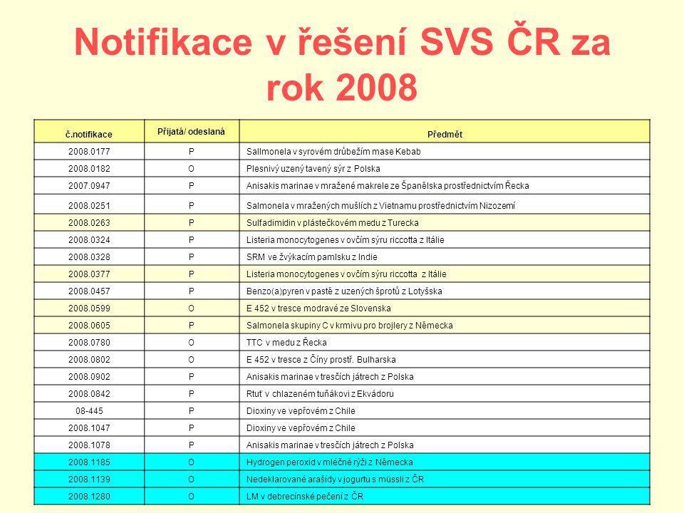 Notifikace v řešení SVS ČR za rok 2008