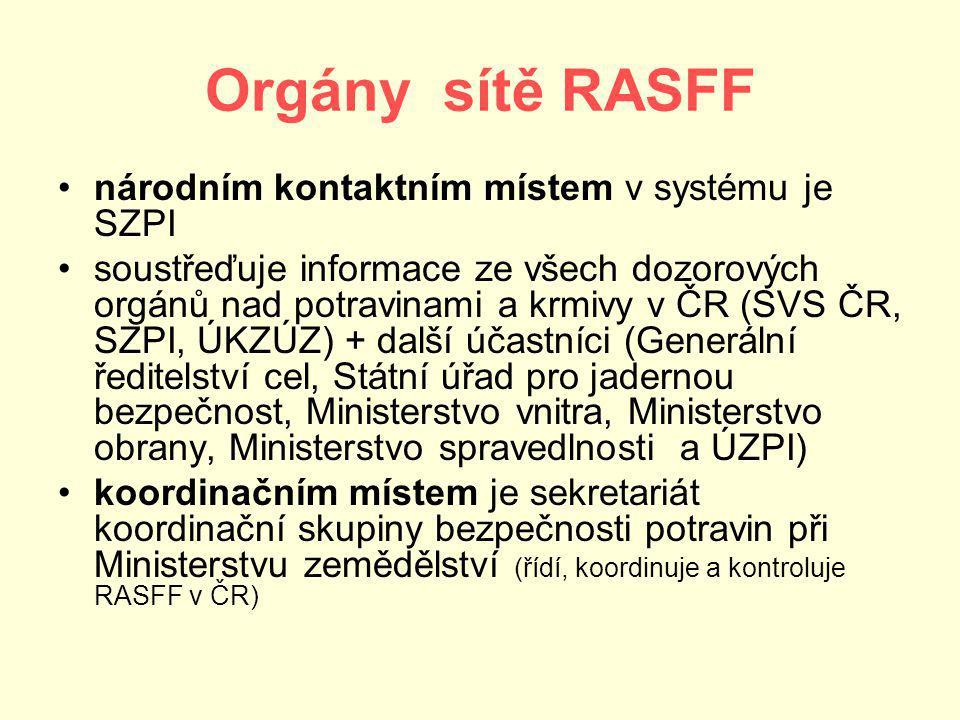 Orgány sítě RASFF národním kontaktním místem v systému je SZPI
