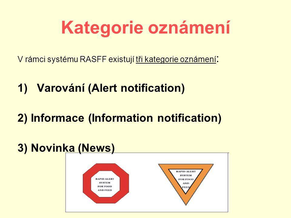 Kategorie oznámení Varování (Alert notification)