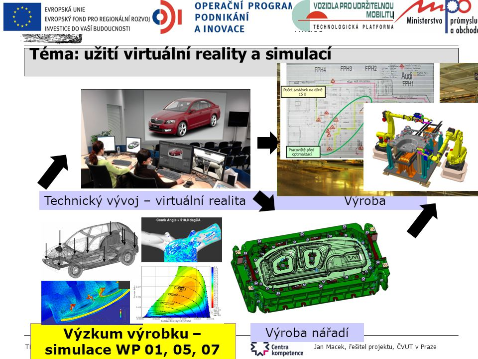 Téma: užití virtuální reality a simulací