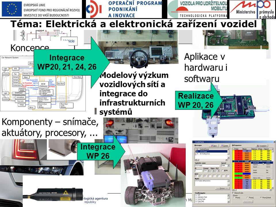 Téma: Elektrická a elektronická zařízení vozidel
