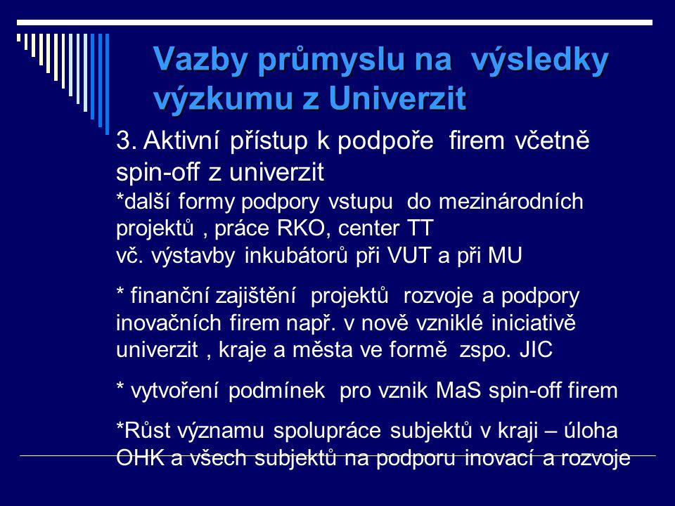 Vazby průmyslu na výsledky výzkumu z Univerzit