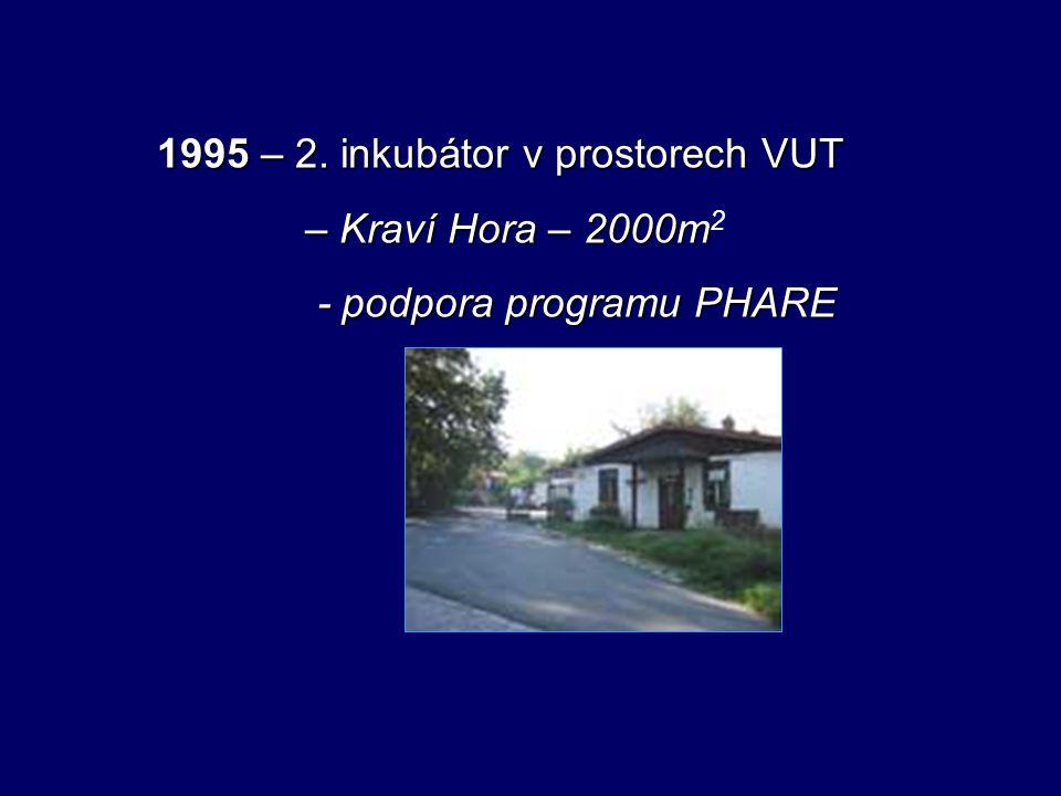 1995 – 2. inkubátor v prostorech VUT