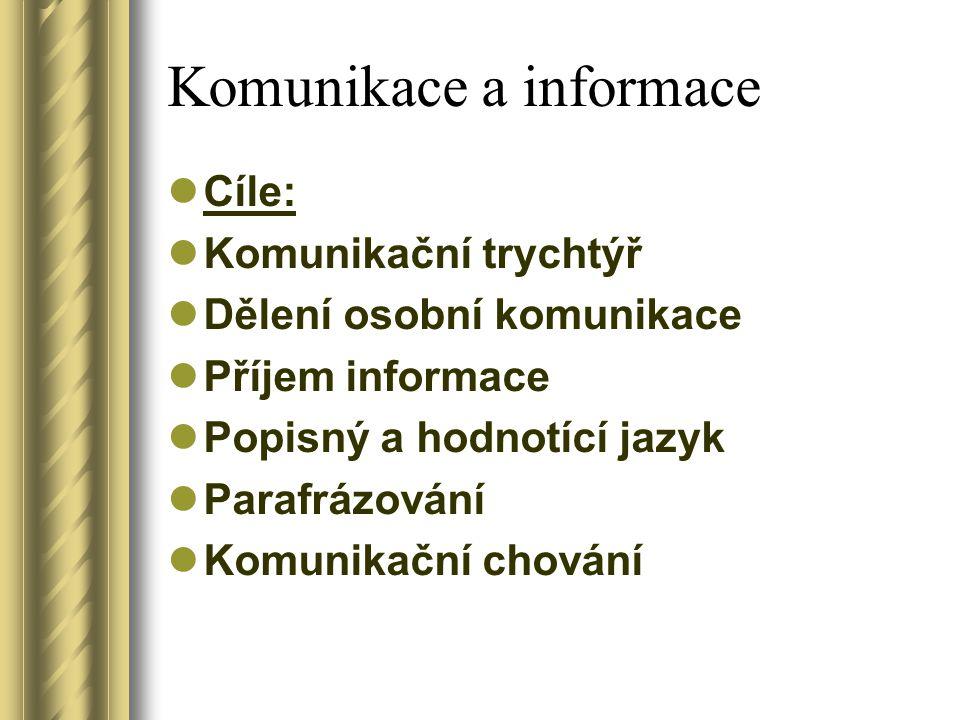 Komunikace a informace