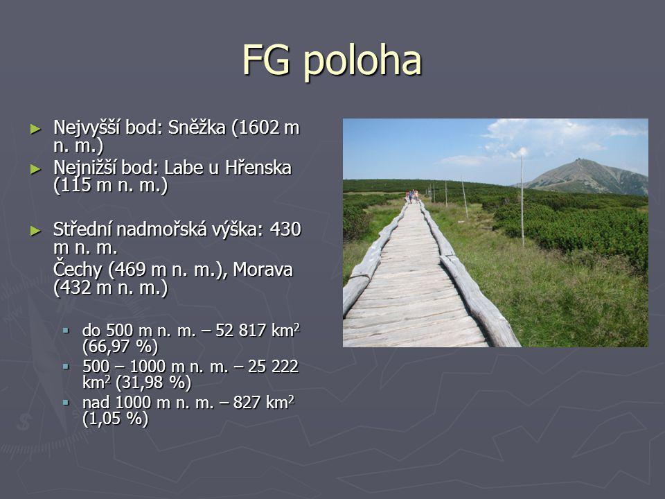 FG poloha Nejvyšší bod: Sněžka (1602 m n. m.)