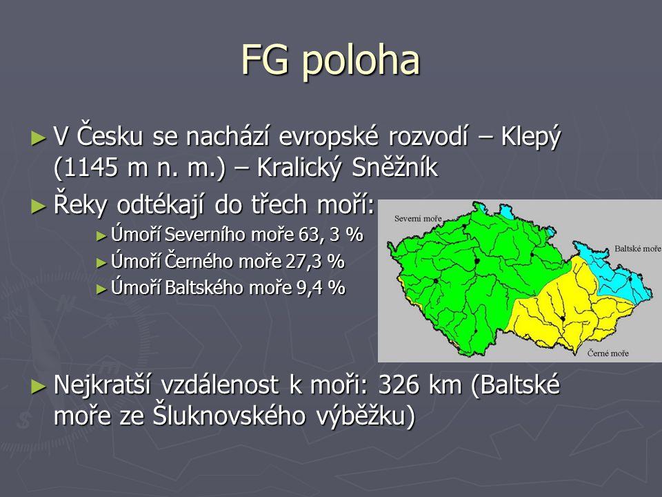 FG poloha V Česku se nachází evropské rozvodí – Klepý (1145 m n. m.) – Kralický Sněžník. Řeky odtékají do třech moří: