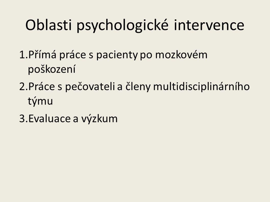 Oblasti psychologické intervence