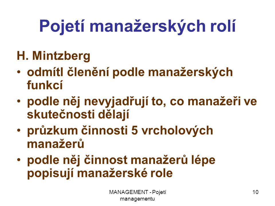 Pojetí manažerských rolí