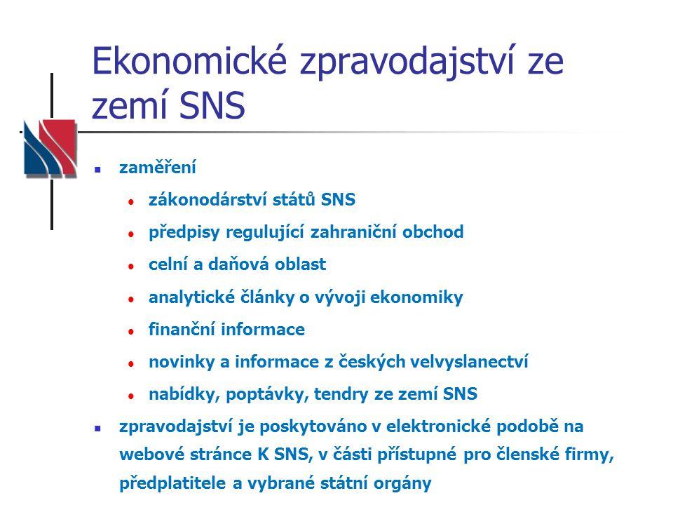 Ekonomické zpravodajství ze zemí SNS