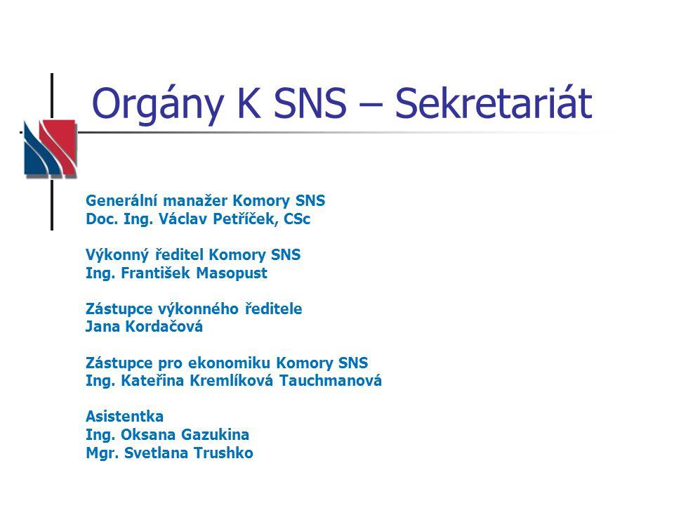Orgány K SNS – Sekretariát