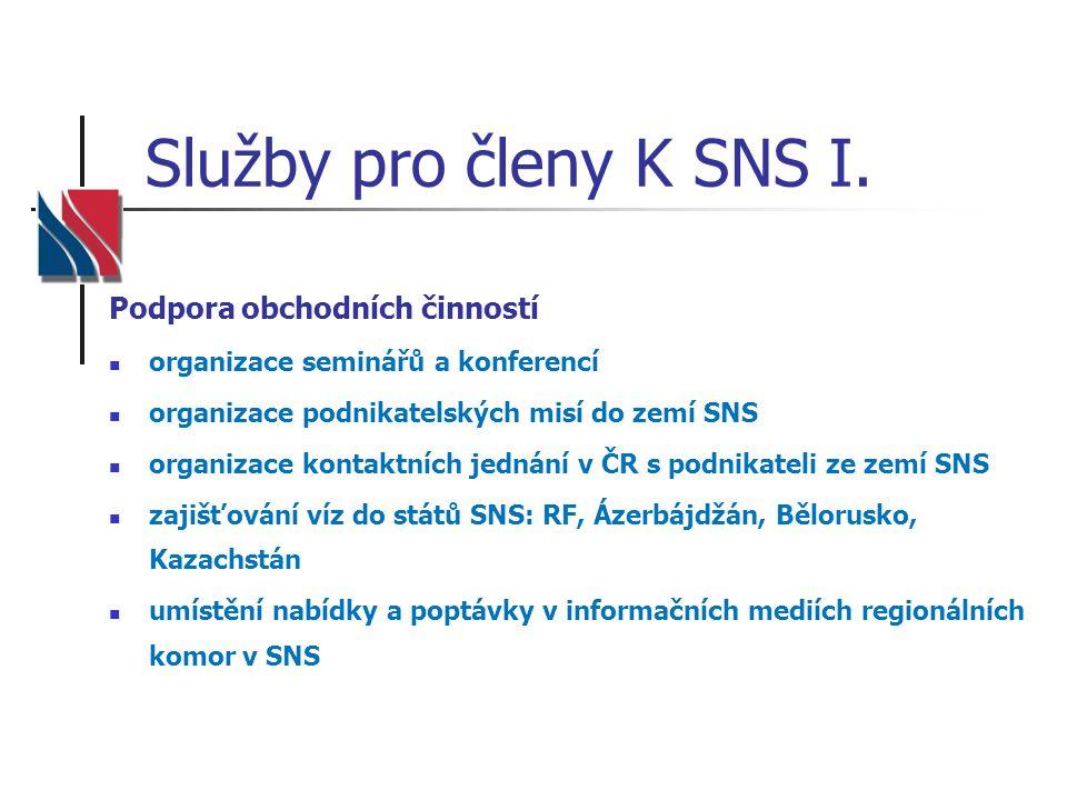 Služby pro členy K SNS I. Podpora obchodních činností