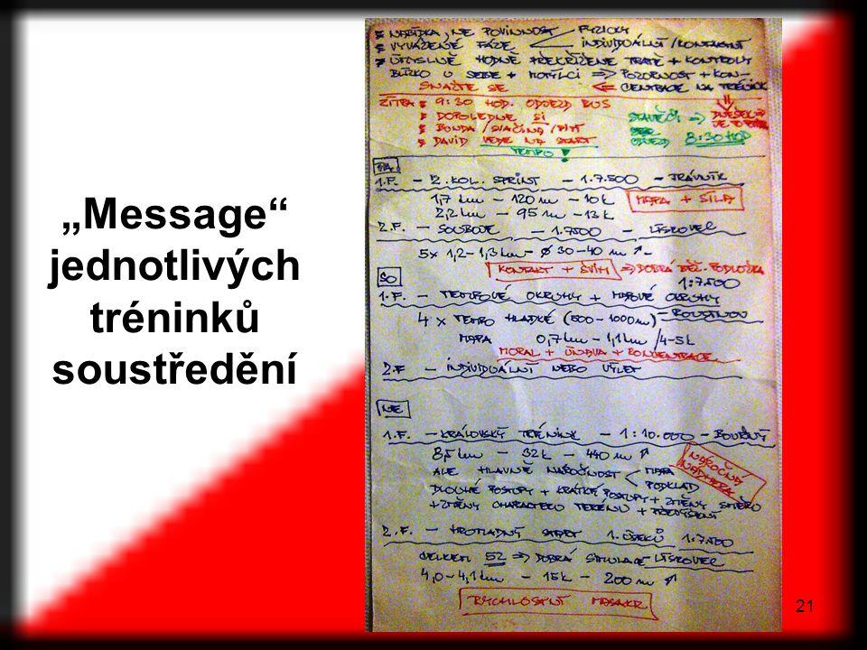 """""""Message jednotlivých tréninků soustředění"""