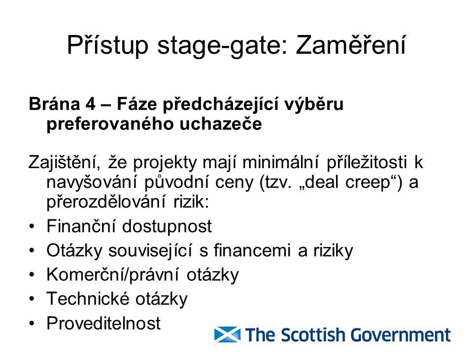 Přístup stage-gate: Zaměření