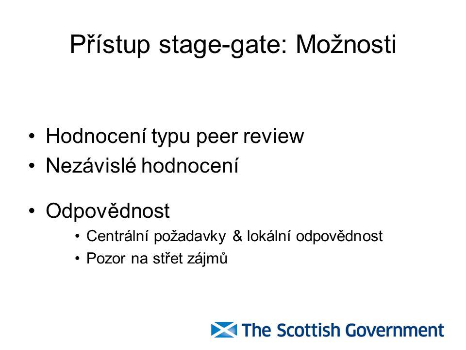 Přístup stage-gate: Možnosti