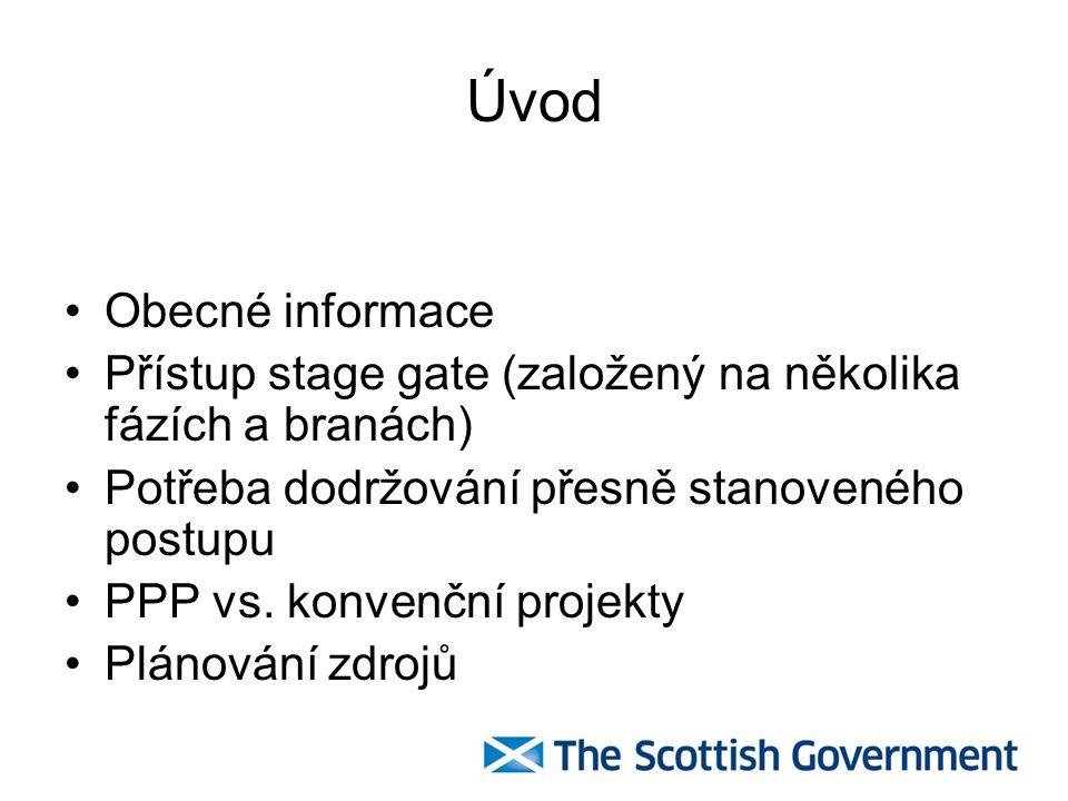 Úvod Obecné informace. Přístup stage gate (založený na několika fázích a branách) Potřeba dodržování přesně stanoveného postupu.