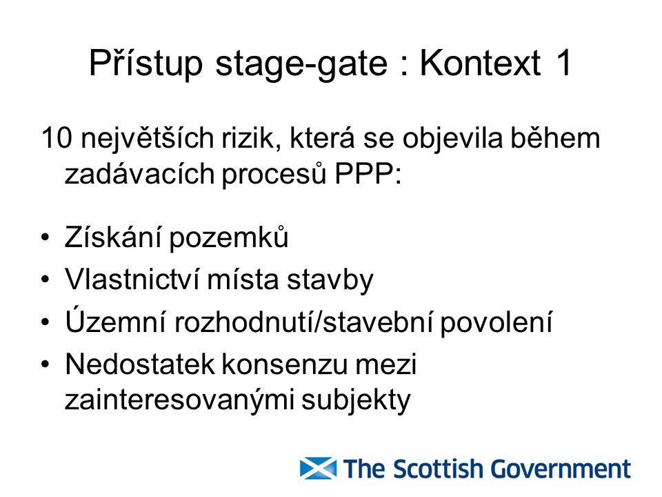 Přístup stage-gate : Kontext 1