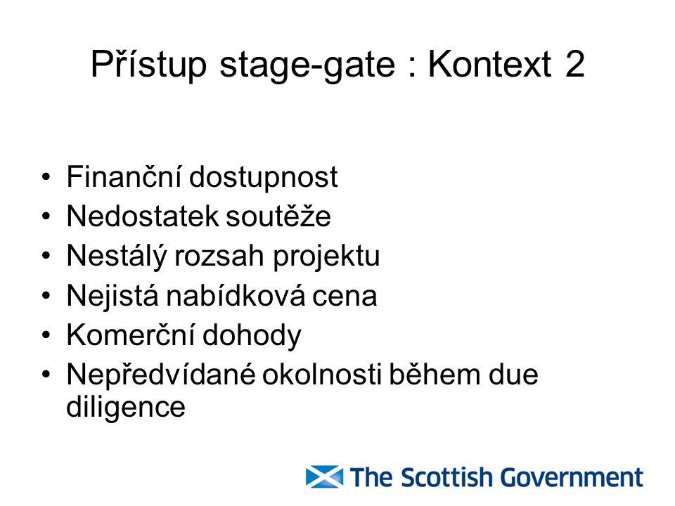 Přístup stage-gate : Kontext 2