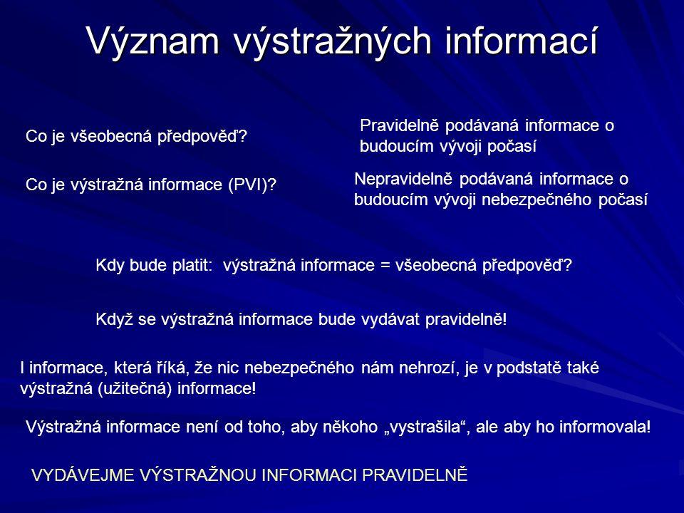 Význam výstražných informací