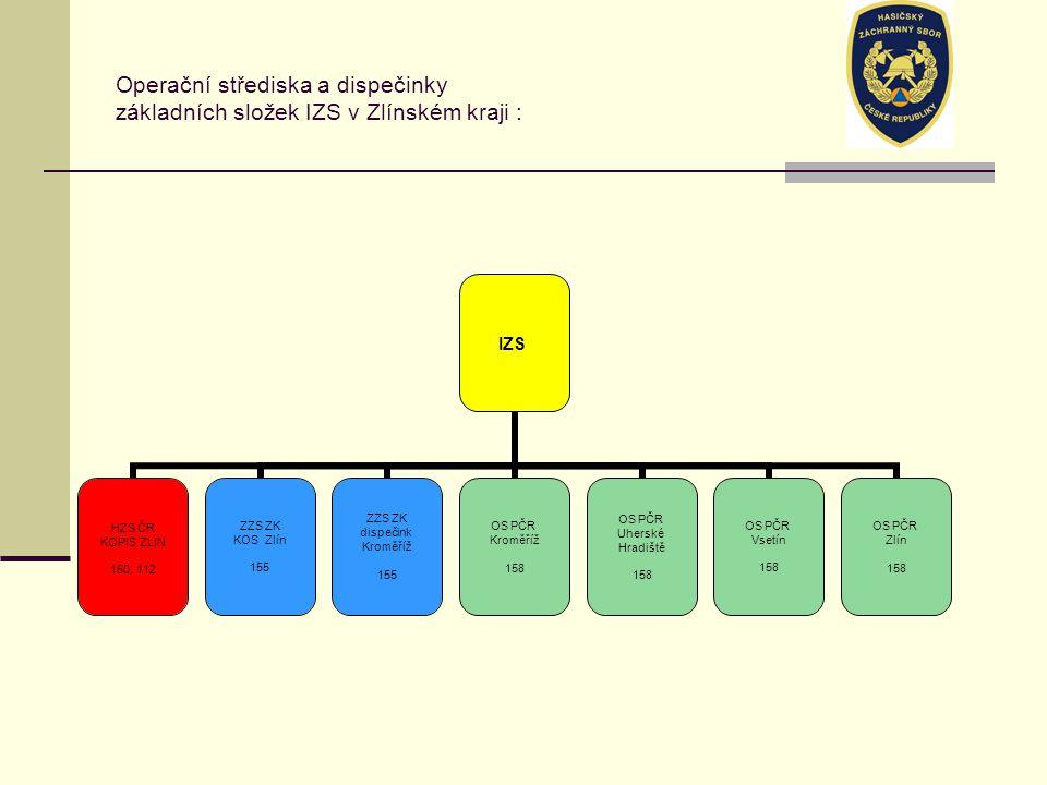 Operační střediska a dispečinky základních složek IZS v Zlínském kraji :