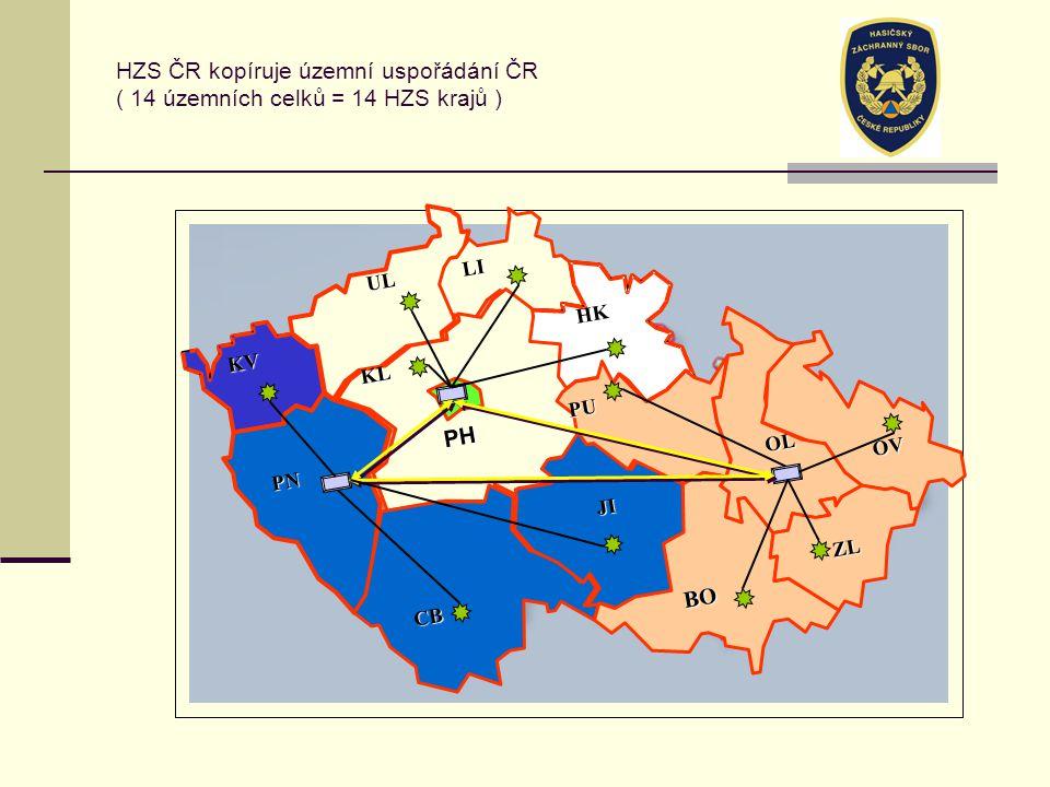 HZS ČR kopíruje územní uspořádání ČR ( 14 územních celků = 14 HZS krajů )
