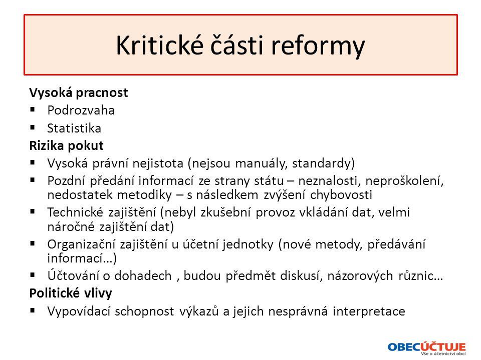 Kritické části reformy