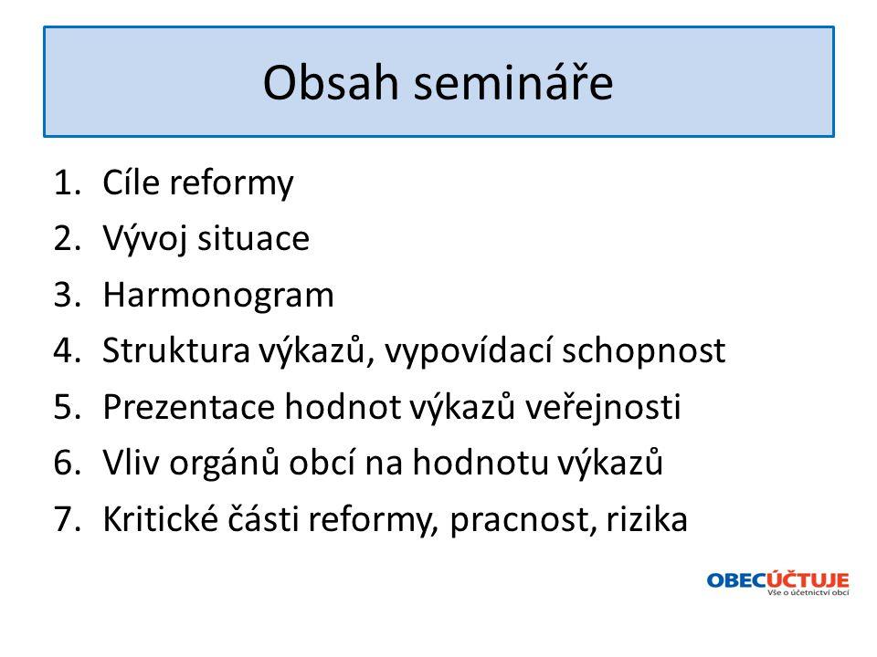 Obsah semináře Cíle reformy Vývoj situace Harmonogram