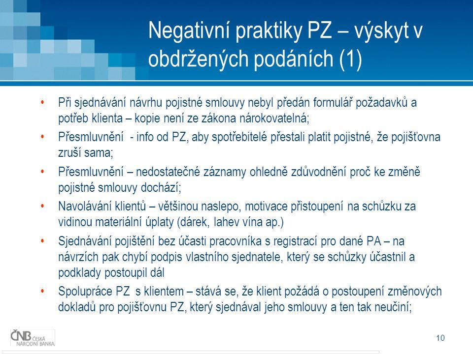 Negativní praktiky PZ – výskyt v obdržených podáních (1)