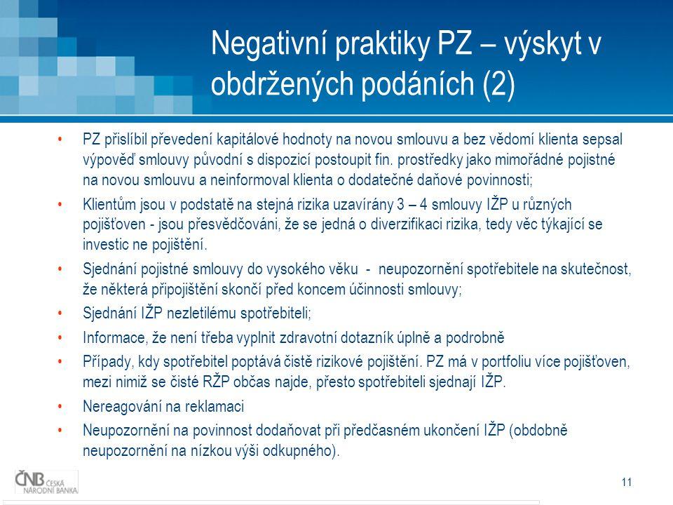Negativní praktiky PZ – výskyt v obdržených podáních (2)