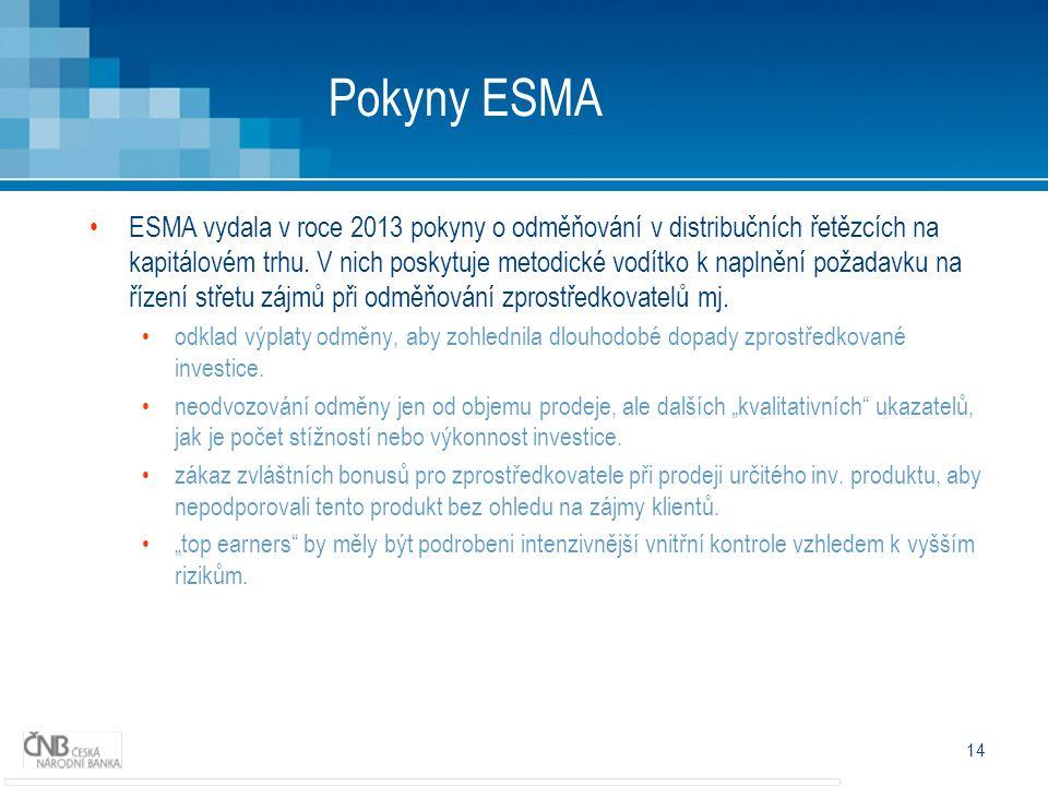 Pokyny ESMA