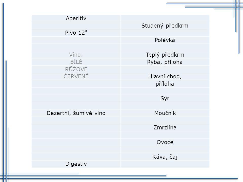 Aperitiv Studený předkrm. Pivo 12⁰. Polévka. Víno: Teplý předkrm. BÍLÉ. Ryba, příloha. RŮŽOVÉ.