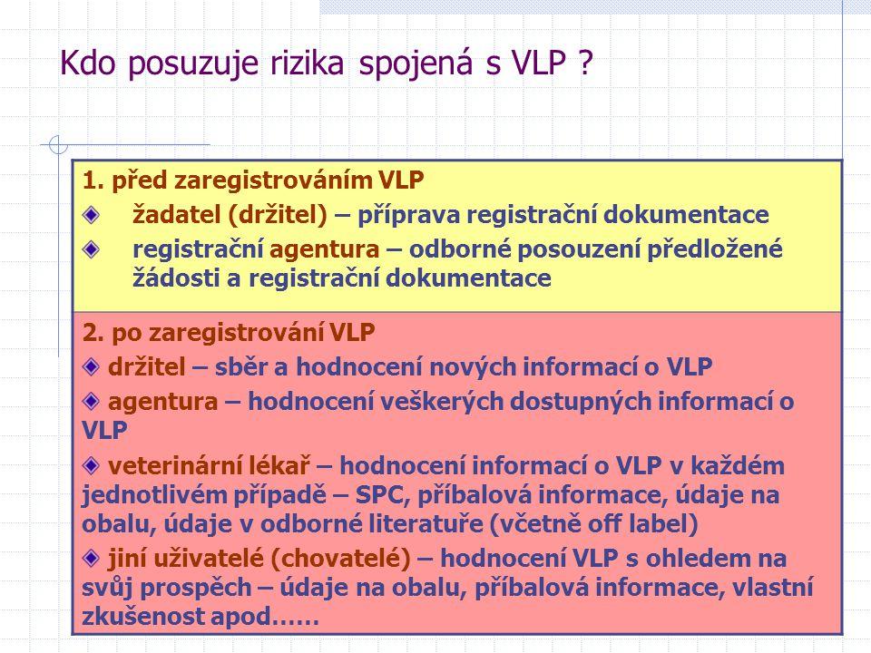 Kdo posuzuje rizika spojená s VLP