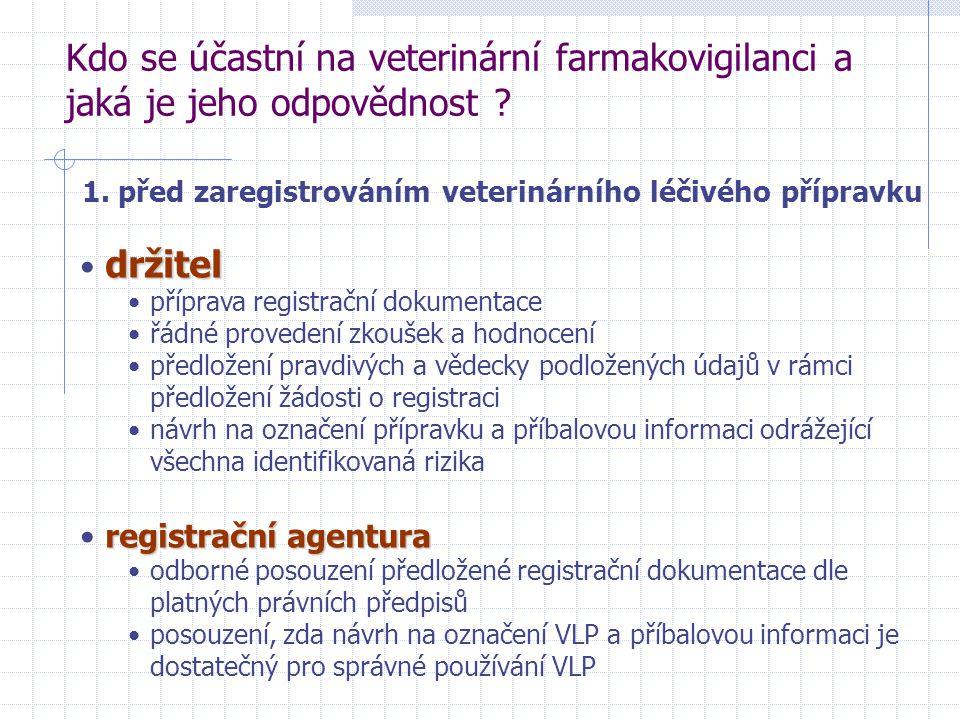 Kdo se účastní na veterinární farmakovigilanci a jaká je jeho odpovědnost