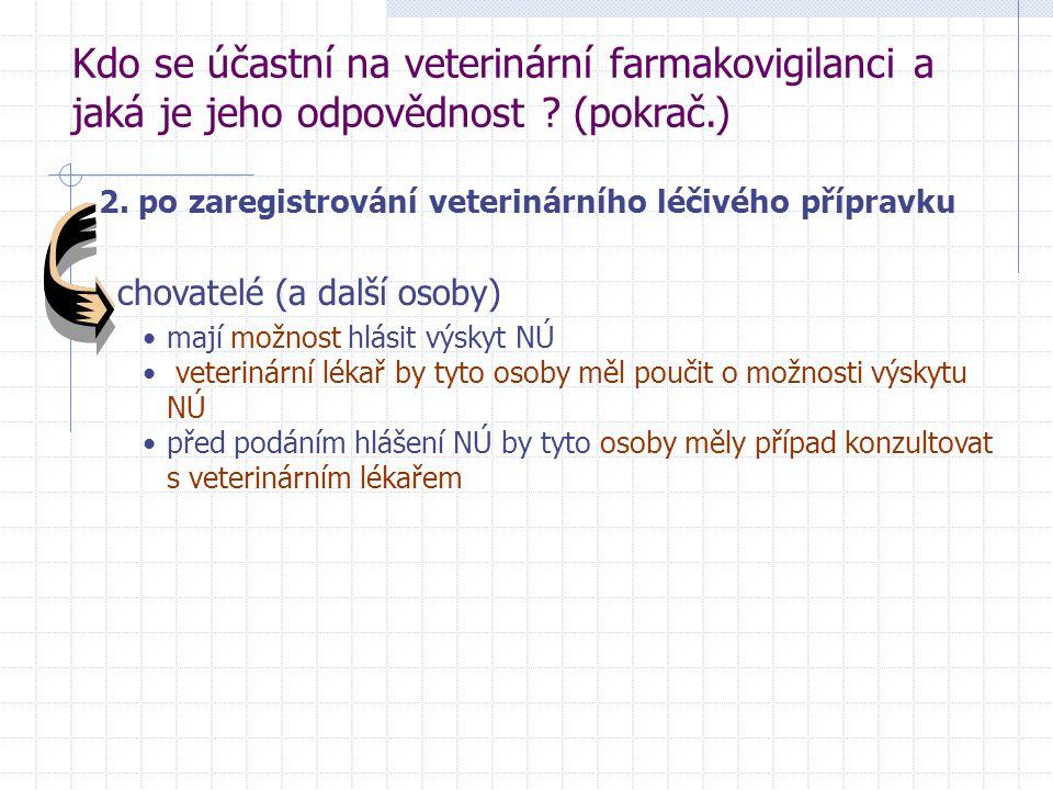 Kdo se účastní na veterinární farmakovigilanci a jaká je jeho odpovědnost (pokrač.)