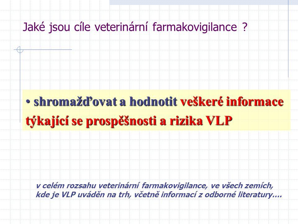 Jaké jsou cíle veterinární farmakovigilance