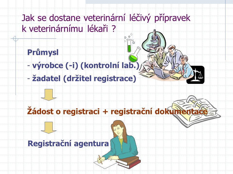 Jak se dostane veterinární léčivý přípravek k veterinárnímu lékaři