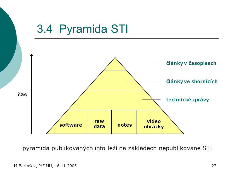 3.4 Pyramida STI články v časopisech. články ve sbornících. čas. technické zprávy. raw. data.
