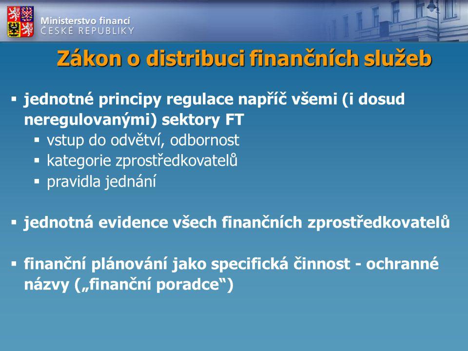 Zákon o distribuci finančních služeb