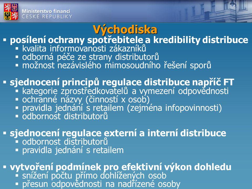 Východiska posílení ochrany spotřebitele a kredibility distribuce
