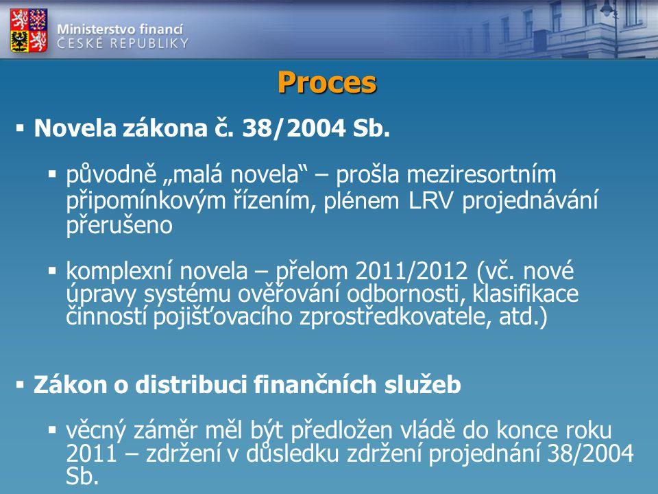 Proces Novela zákona č. 38/2004 Sb.
